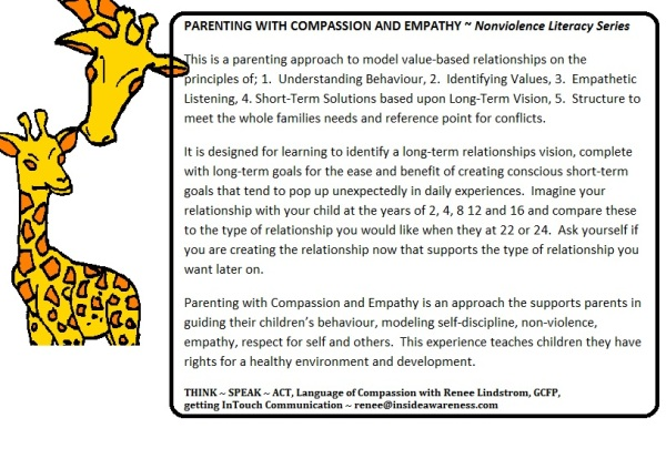 Parenting With Compassion - Postcard
