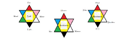 Star x 3