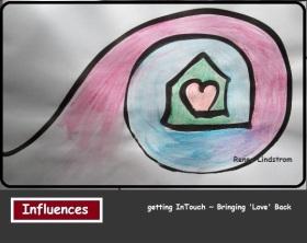 Bringing 'Love' Back - Influences