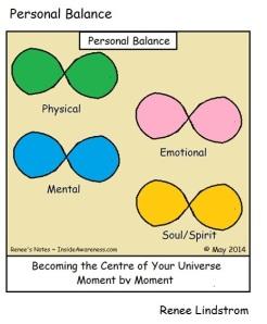 Balance P