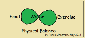 Balance - Physical