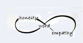Balance - Spoken Word