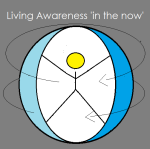 Living Awareness in the now