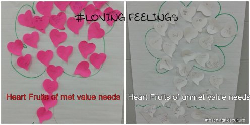 BeFunky Collage heart fruits