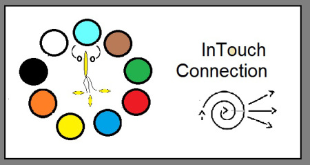 intouch-connection