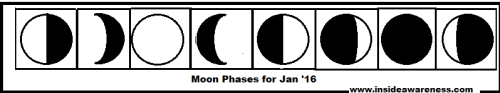 2016 Moon Phases - Jan