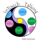 InTouch Communication Icon