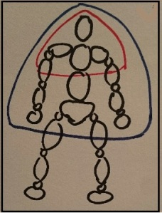 Triangle of Head, Shoulders & Arms by Renee LIndstrom