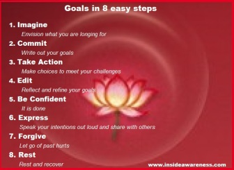 goals-in-8-steps-3