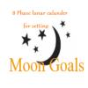 Daily Moon Almanac